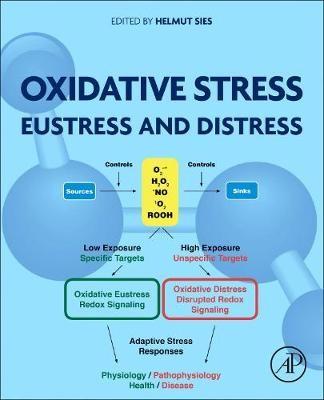 Oxidative Stress - pr_1752844