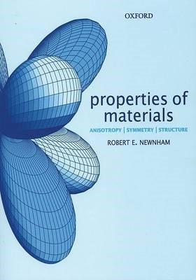 Properties of Materials -