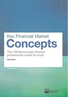 Key Financial Market Concepts -