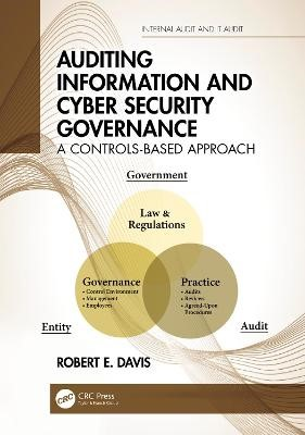 Auditing Information and Cyber Security Governance -