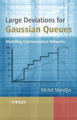 Large Deviations for Gaussian Queues -