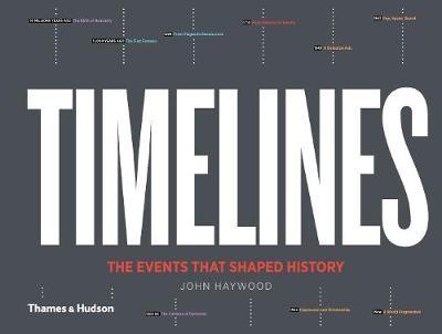 Timelines - pr_1298