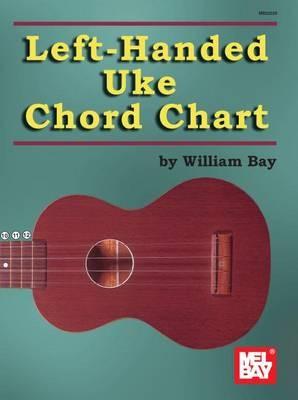 Left-Handed Uke Chord Chart -