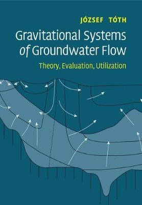 Gravitational Systems of Groundwater Flow - pr_32081