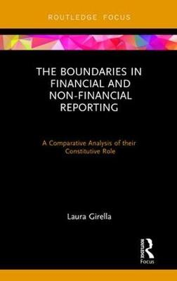 The Boundaries in Financial and Non-Financial Reporting - pr_31720