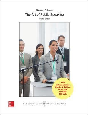 The Art of Public Speaking -
