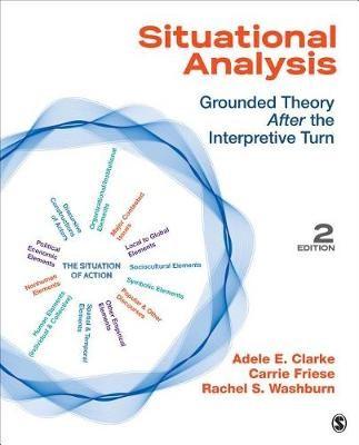 Situational Analysis -