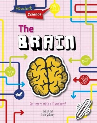 The Brain - pr_249306