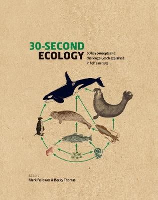 30-Second Ecology -
