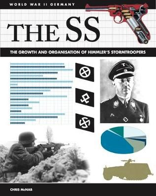 The SS -