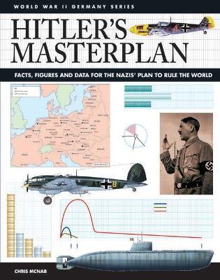 Hitler's Masterplan -
