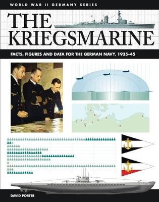 The Kriegsmarine -