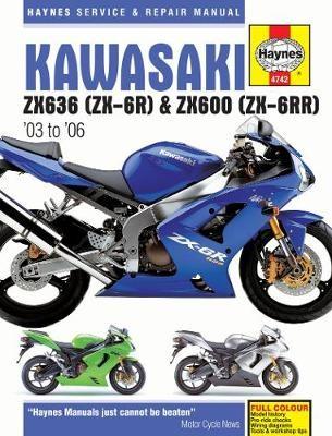 Kawasaki ZX-6R (03-06) -
