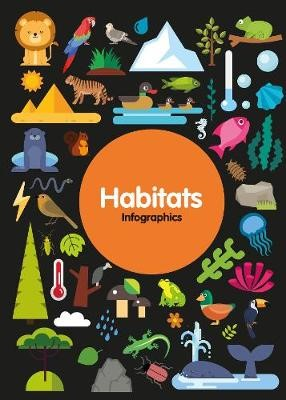 Habitats - pr_17362