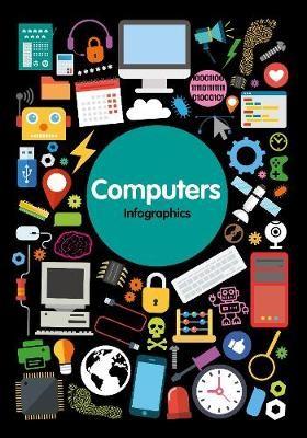Computers -