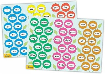 Jolly Phonics Tricky Word Posters -
