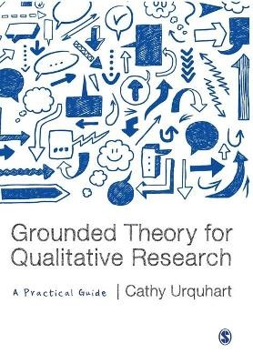 Grounded Theory for Qualitative Research -