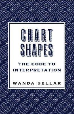 Chart Shapes: The Code to Interpretation -