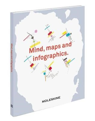 Mind, Maps and Infographics. -