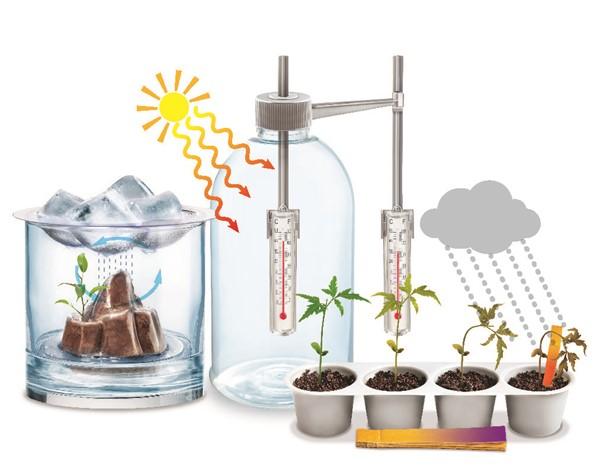4M Weather Science - pr_1774169