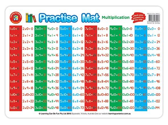 EC Practice Mats Multiplication -